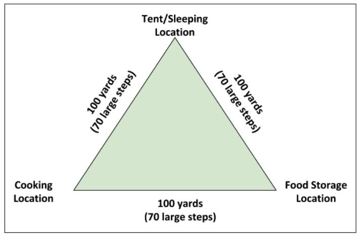 Haley Johnston Campsite Triangle